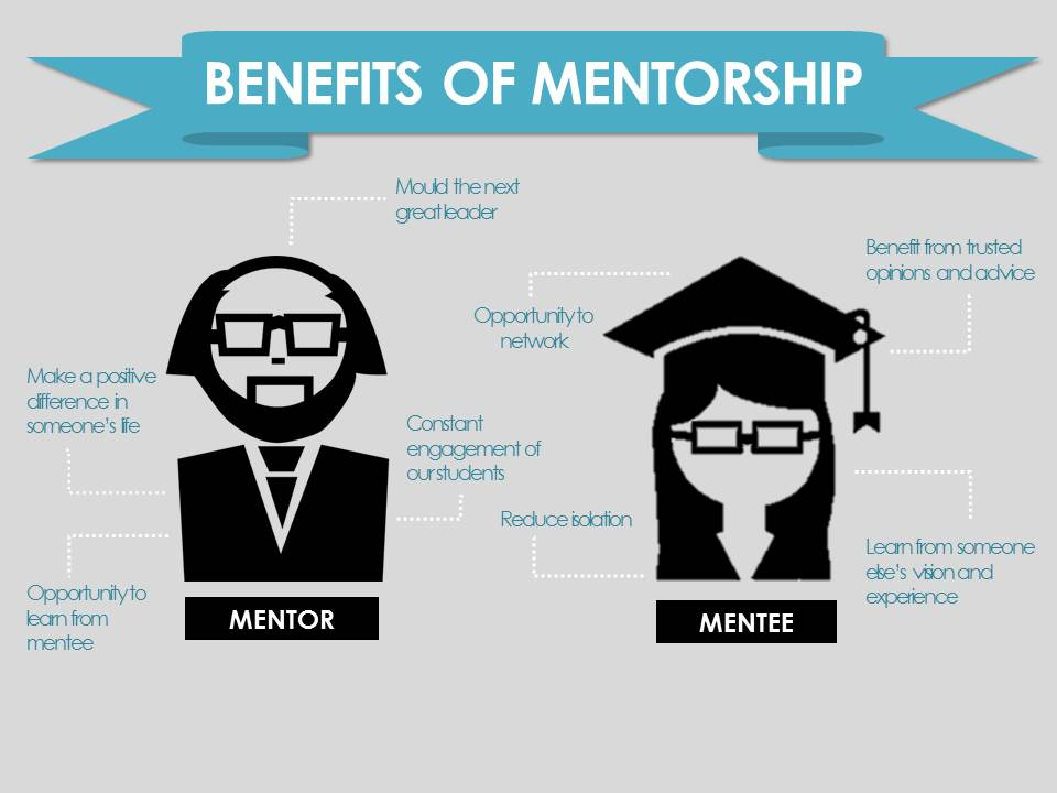 benefits-of-mentorship